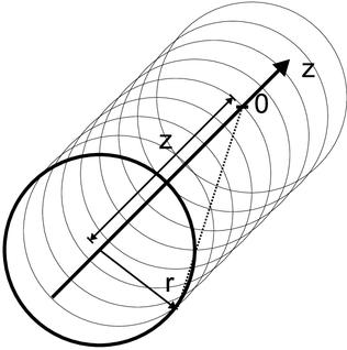 magnetischer kreis berechnen