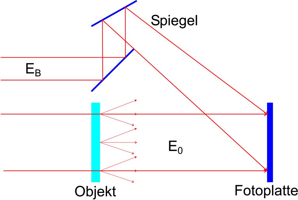 Ziemlich Verdrahtung Eines Generatordiagramms Fotos - Der Schaltplan ...