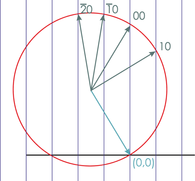 Großzügig Anhängerstecker Diagramm 7 Pin Ideen - Der Schaltplan ...